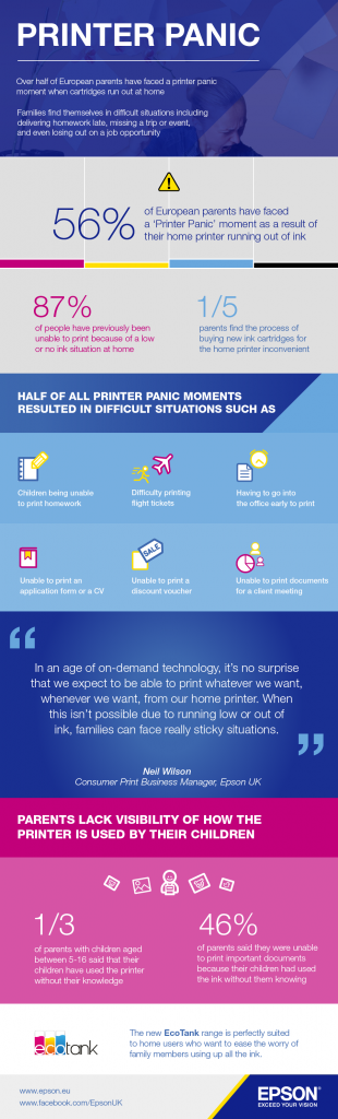 EcoTank Infographic