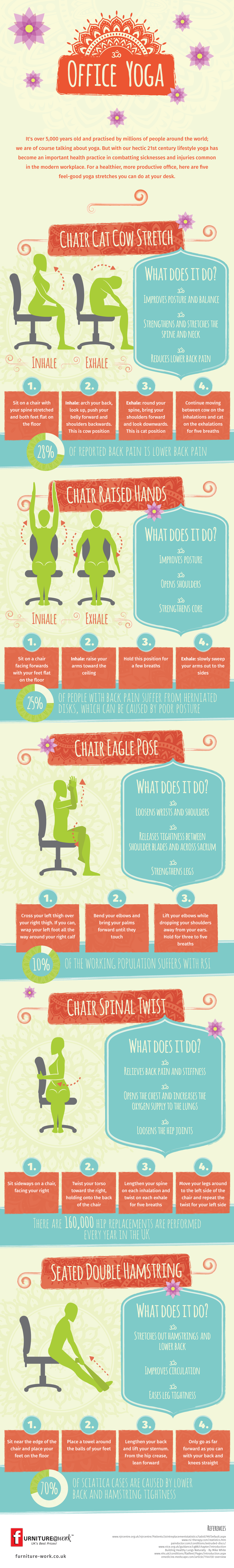 Furniture at Work - #OfficeYoga Infographic